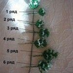 Формуємо стовбур різдвяного дерева з бісеру