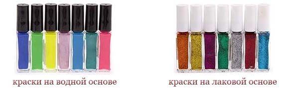 фарби для дизайну нігтів