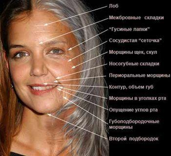 Біоревіталізація навколо очей, шиї, повіки, губи, волосся і т.д.