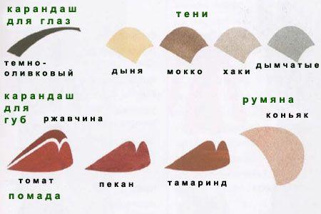 кольори макіяжу для глибокого теплого колориту
