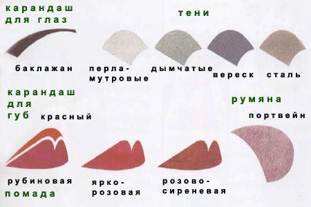 кольори макіяжу для глибокого холодного колориту зовнішності
