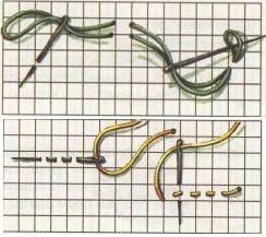 Схеми способів закріплення ниток