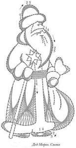 Схема для Новорічної листівки изонитью