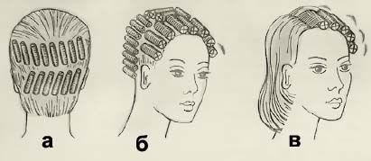 способи накручування волосся на бігуді