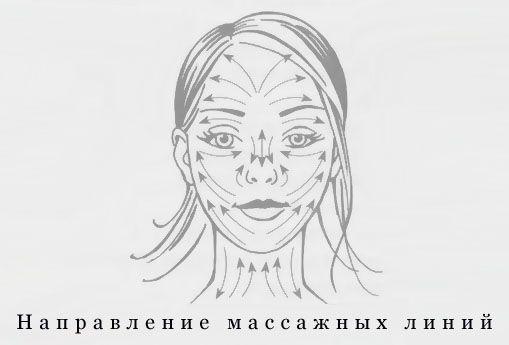 масажні лінії на обличчі