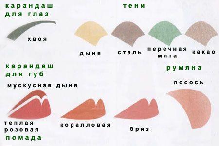 кольори макіяжу для контрастного теплого колориту зовнішності