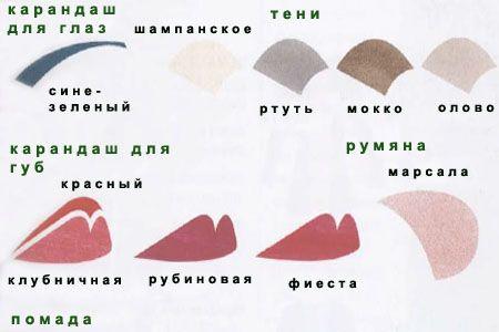 кольори макіяжу для контрастного холодного колориту зовнішності