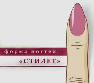 форма нігтя