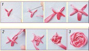 Неймовірно красива вишивка стрічками