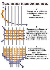 Схема плетненія пояса їх бісеру