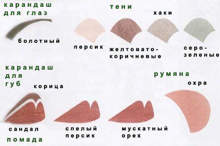 кольори макіяжу для м'якого теплого колориту зовнішності