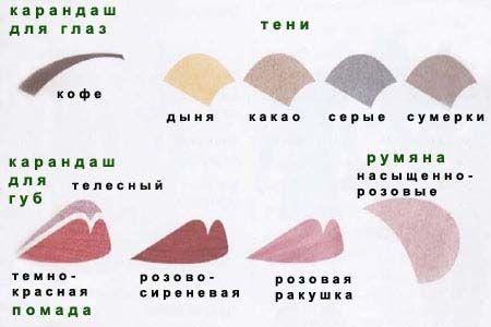 кольори макіяжу для м'якого холодного колориту зовнішності