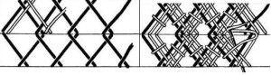 Схема вишивання декоративним швом