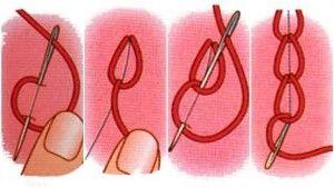 Процес вишивання тамбурним швом