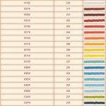 Таблиця відповідності кольорів бісеру ВДВ і Preciosa Ornela