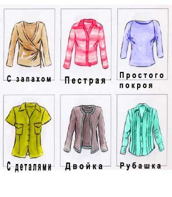 фасони блузок