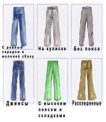 фасони брюк