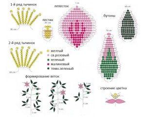 Схема плетіння квітки з бісеру