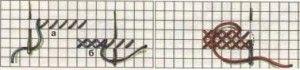 Вишивка хрестиком горизонтальними рядами знизу вгору