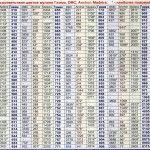 Таблиця відповідності кольорів муліне Gamma-DMC-Anchor-Madeira