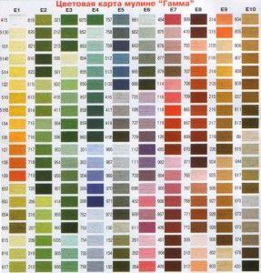 Карта кольорів муліне Gamma