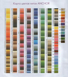 Карта кольорів муліне Anchor