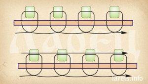 Схема для вишивки арочним швом