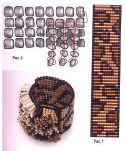 Схема плетіння пухнастого кільця з бісеру