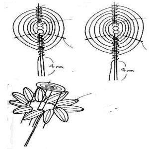 Схема плетіння соняшника з бісеру
