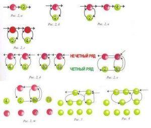 Схема обплітання яйця бісером