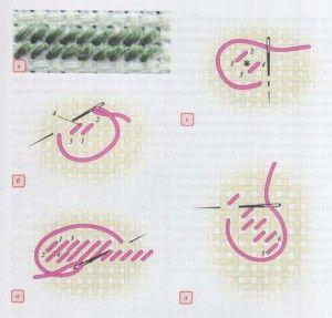 Різновид ручного шва косою гобеленовий шов