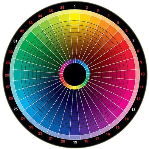 колірний круг