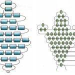 Паралельне плетіння зубчастого листа
