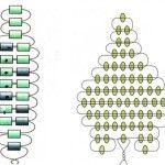 Паралельне плетіння гострокінцевого листа