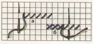 Схема вишивки хрестиком горизонтальними рядами