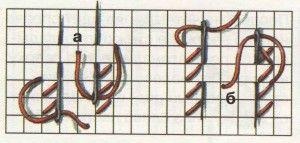 Схема вишивки хрестиком вертикальними рядами