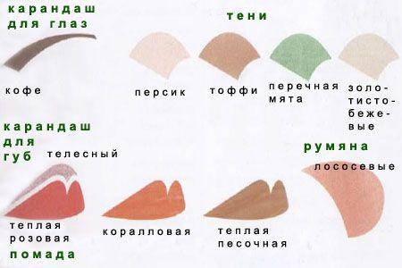 кольори макіяжу для світлого теплого колориту