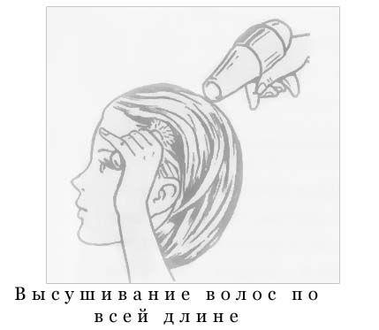 висушування волосся по всій довжині