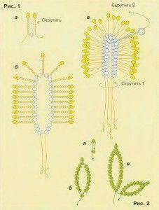 Схема варіантів плетіння листя