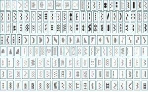 Схема видів стібків і зигзагів для швейно вишивальної машинки